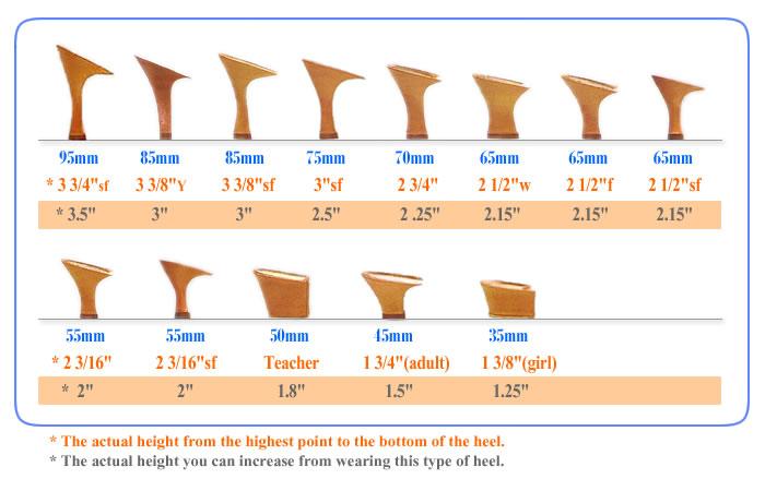 Heel Type - How to Measure Foot - Shoe Size Chart